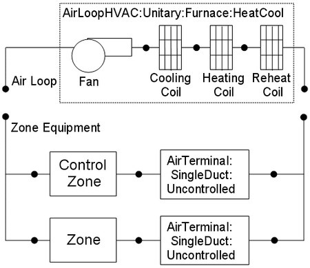 how to set humidity on furnace