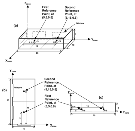 Group – Daylighting: Input Output Reference — EnergyPlus 8 0