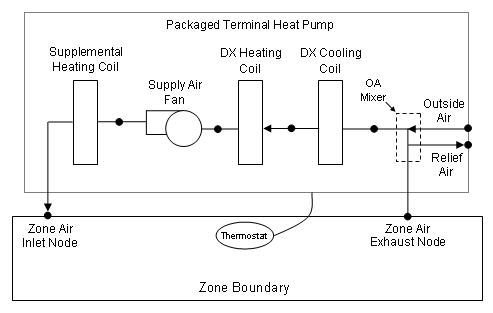 fan heat pump schematic wiring diagram home Dismy Heat Pump Schematic