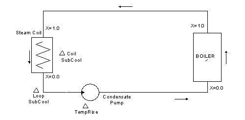 Boilers: Engineering Reference — EnergyPlus 8.3