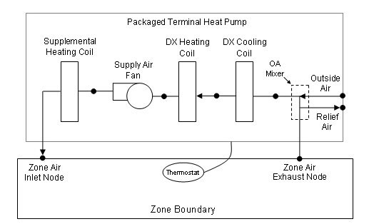 Unitary Package Unit Wiring Schematic on armstrong packaged rooftop unit schematic, production unit schematic, air handling unit schematic, condensing unit schematic, package unit system, package unit components, package unit operation, package unit installation, package unit photograph, package unit drawings, package unit plan,