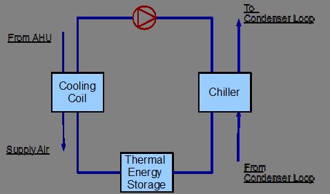 Chiller Chiller Unit Diagram