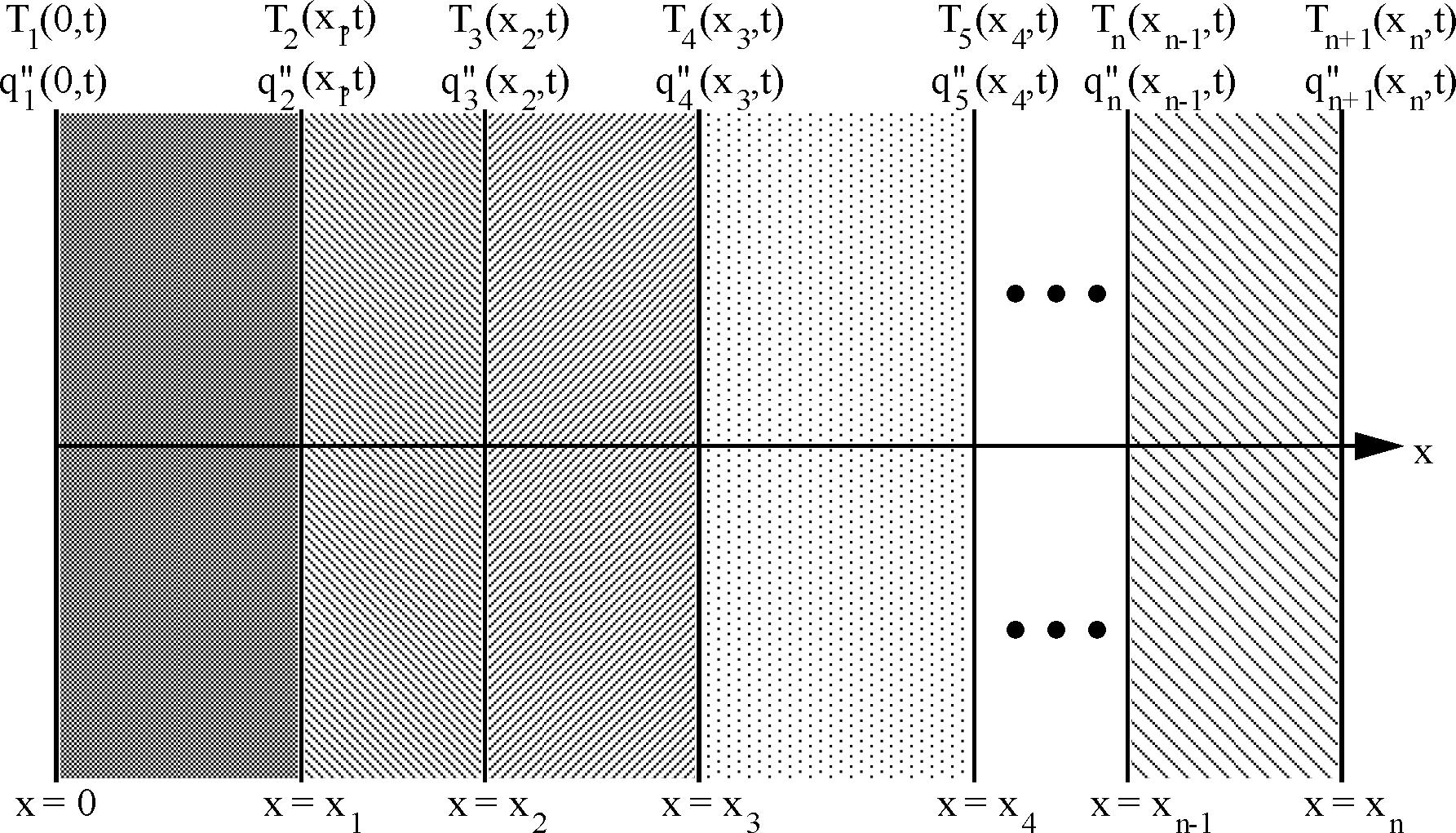 Radiant System Models: Engineering Reference — EnergyPlus 8.7