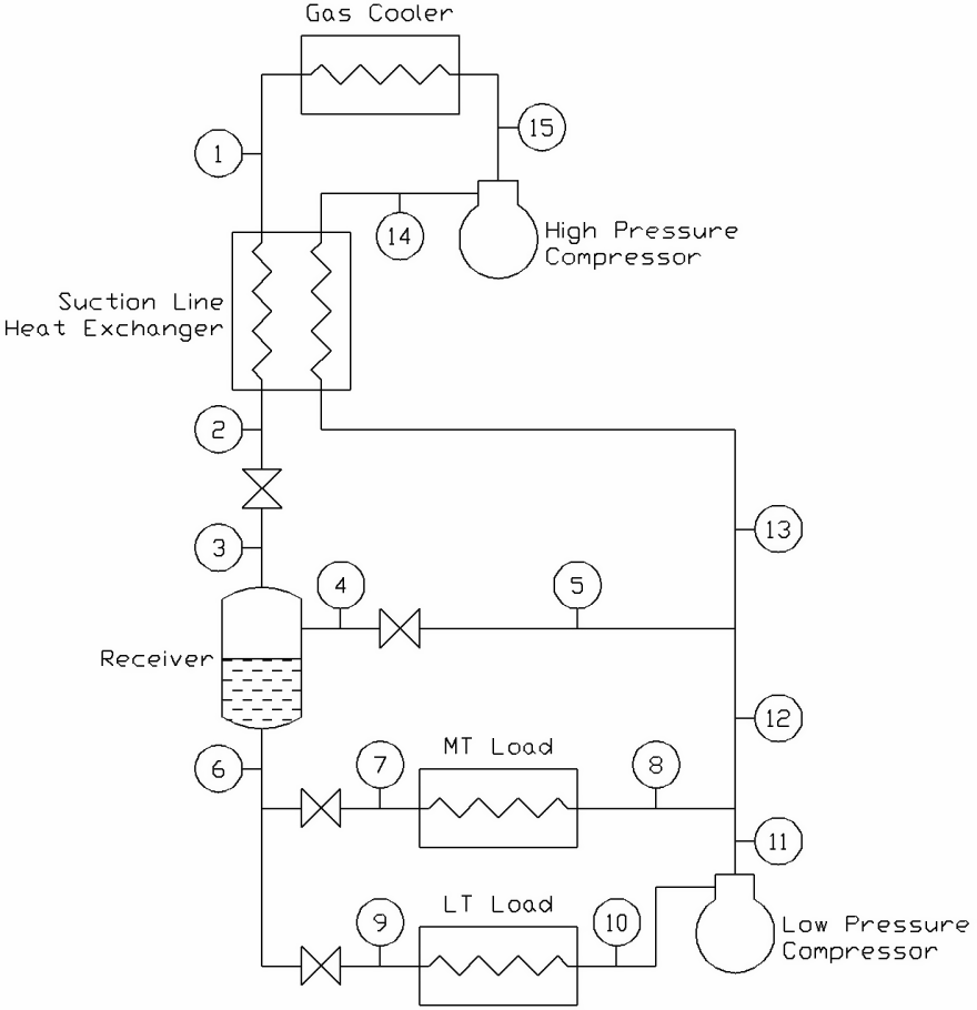 Schematic of the Transcritical CO$_{2}$ Booster Refrigeration Cycle.