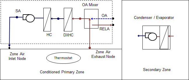 U6700 U3082 U4eba U6c17 U306e U3042 U308b Dx Unit Diagram